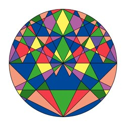 Mandala - Formen